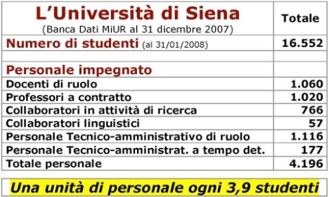 tabellaunisi2008w.jpg